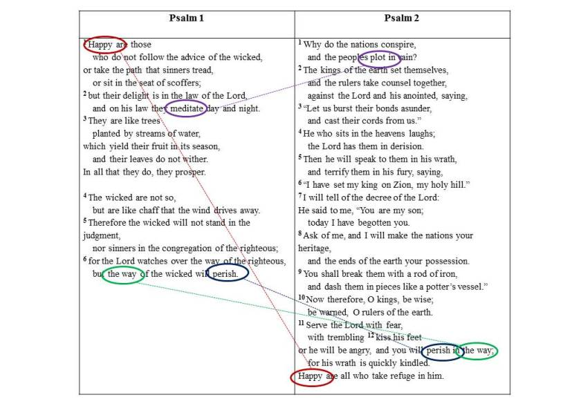 Psalms 1 and 2 comparison